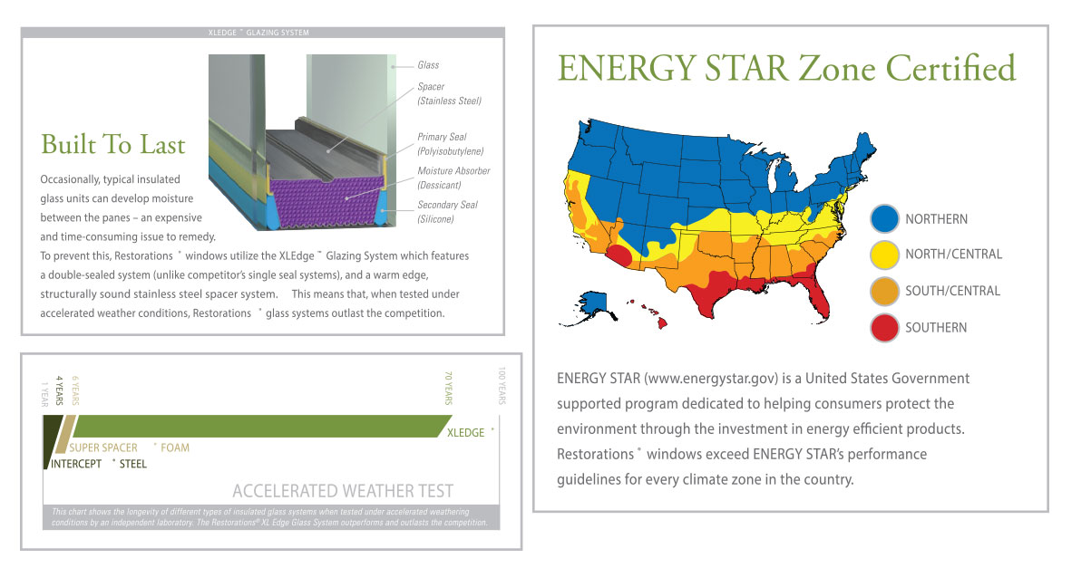 energy_efficiency